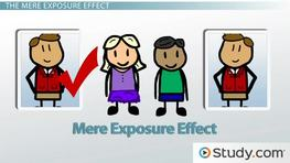 Mere Exposure and the Propinquity Effect: Theory & Examples