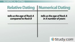 what is the difference between relative and absolute dating of fossils