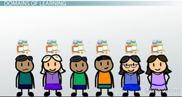 Nursing & Patient Education: Learning Barriers & Domains