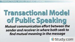 Public Speaking as a Communication Process