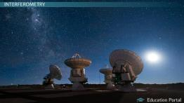 Radio Telescopes & Interferometry