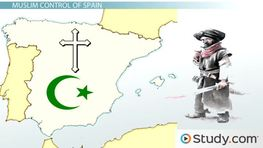 Reconquista and Spanish Inquisition