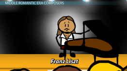 Romantic Era Composers: Beethoven, Schubert, Chopin, Tchaikovsky & More