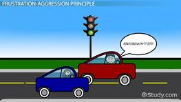 Frustration-Aggression Theory: Definition & Principle