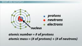 What Are Isotopes? - Definition, Types & Examples