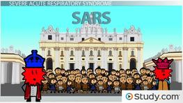 SARS: Diseases and Viruses of the Coronaviridae Virus Family