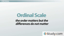 Scales of Measurement: Nominal, Ordinal, Interval & Ratio