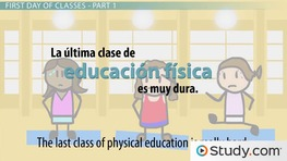 School Subjects in Spanish: Vocabulary List