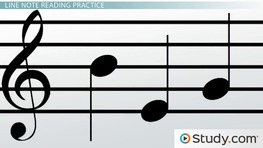 How to Read Notes on the Treble Clef Staff