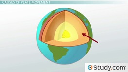 Plate Tectonics: A Unified Theory for Change of the Earth's Surface