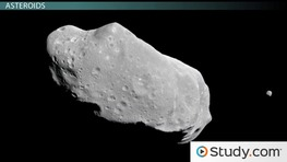 Asteroids, Meteorites & Comets: Definitions and Characteristics