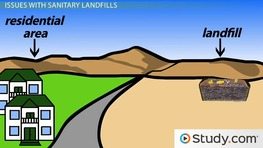 Sanitary Landfills: Definition and Issues