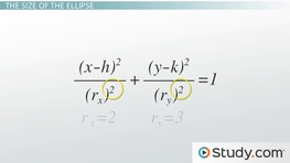 How to Write the Equation of an Ellipse in Standard Form