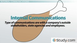 Legal and Ethical Communication: Description & Importance