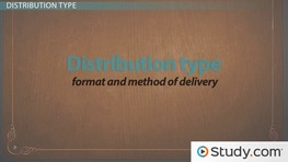 Formatting Your Resume: Layout & Distribution Types