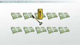 Money Multiplier: Definition & Formula