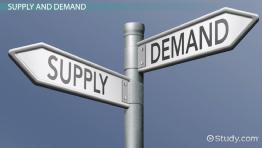 Market Supply & Demand Schedules