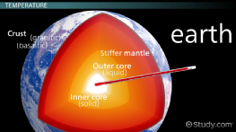 Inner Core of the Earth: Definition, Composition & Facts