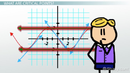 Finding Critical Points in Calculus: Function & Graph