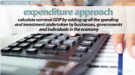 Nominal GDP: Definition & Formula
