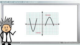 how to find absolute maxima and minima