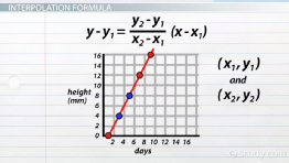 Interpolation in statistics: definition, formula & example video.