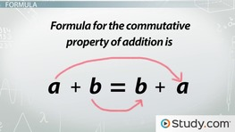 Commutative Property of Addition: Definition & Examples