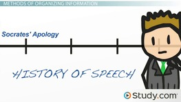 logical organization in speech