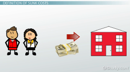 What are sunk costs and give an example?