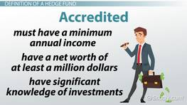 What Is a Hedge Fund? - Definition, Structure & Examples