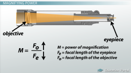 Telescopes: Powers & Limitations