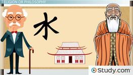 The Founding of Confucianism: Overview & Influence