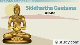 The Four Noble Truths & the Eightfold Path to Enlightenment