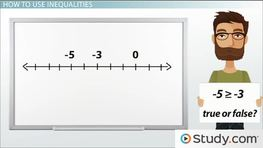The Order of Real Numbers: Inequalities