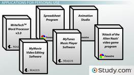 Application Software for Personal, Enterprise & Workgroup Objectives