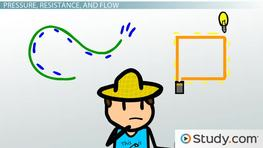 Ohm's Law: Definition & Relationship Between Voltage, Current & Resistance