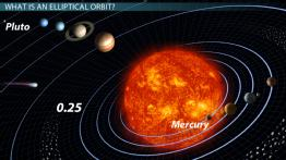 Elliptical Orbits: Periods & Speeds