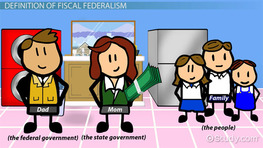 Fiscal Federalism: Definition, Theory & Examples - Video & Lesson ...
