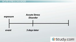 natural disasters acute stress disorder and posttraumatic stress disorder essay Posttraumatic stress disorder (ptsd) is a mental disorder that can develop after a person is exposed to a traumatic event, such as sexual assault, warfare, traffic.