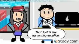 Using the Accounting Equation: Analyzing Business Transactions