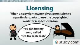 What is Copyright Infringement? - Understanding Copyright Law
