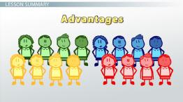 What Is Demographic Segmentation in Marketing? - Definition, Advantages & Disadvantages