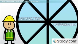 What is Job Satisfaction: Definition, Causes and Factors