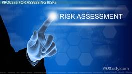 What Is a Risk Assessment? - Process, Methods & Examples