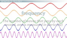 What Is Frequency? - Definition, Spectrum & Theory