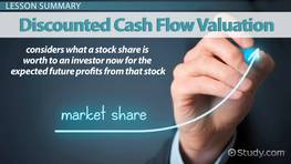 Common Stock Valuation & Types of Growth preview