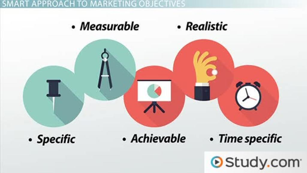 what are marketing objectives  - examples  u0026 overview