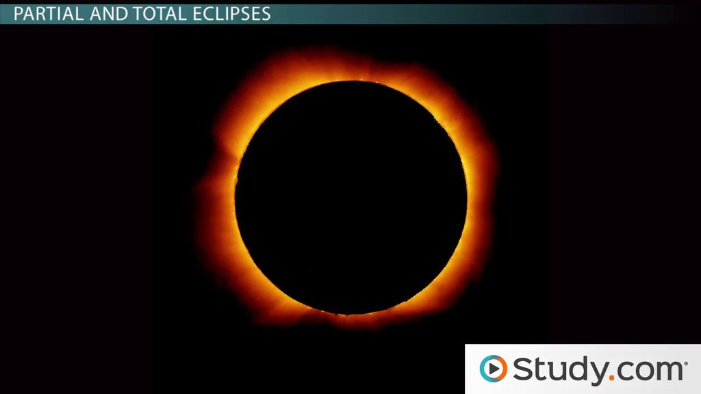 a study of eclipses on the solar system Next monday's solar eclipse, which should be visible across a wide swath of   aren't taking place, astronomers can still study the sun's wispy atmosphere   away from earth—equivalent to walking around our planet 10 times.