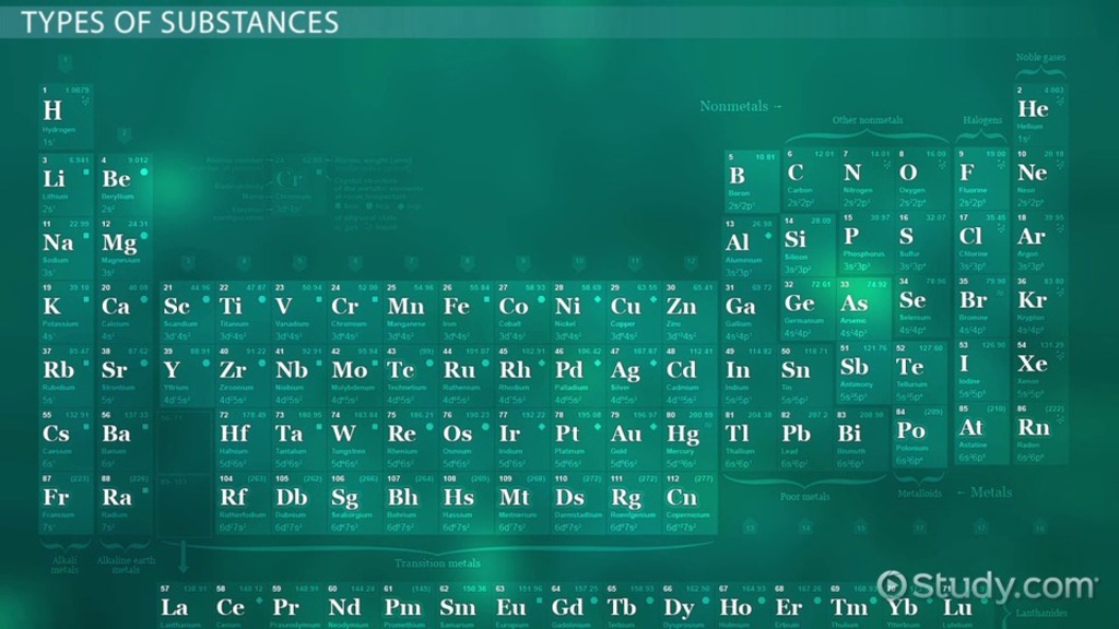 Pure Substance In Chemistry Definition Properties Examples
