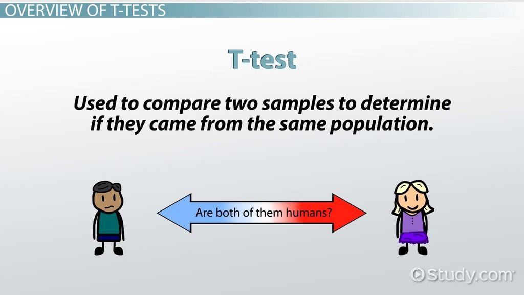 Research paper samples using t test